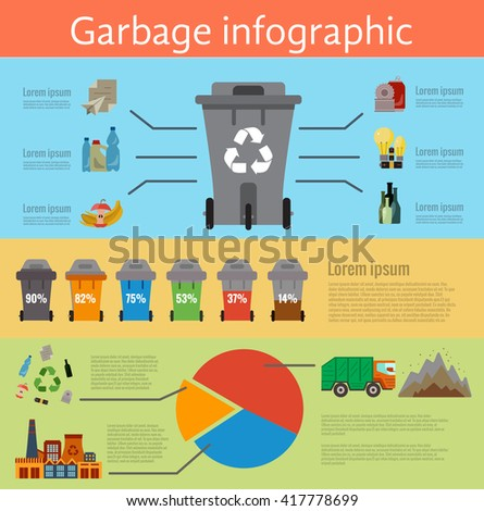 Vector illustration waste recycling infographics in flat style. Garbage recycling infographics illustration. Industrial waste recycling infographics presentation. Waste recycling infographics poster.