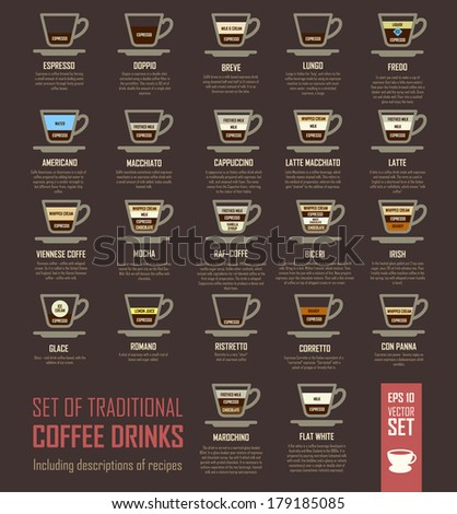 Vector Illustration with coffee on black background. Information poster on the theme of different varieties of coffee drinks with recipes. Icons set. - stock vector