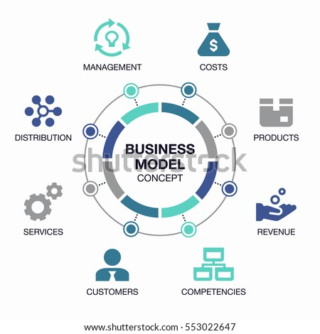 Vector info graphic business model visualization stock vector vector info graphic business model visualization template accmission Images
