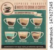 Vector info graphic guide on old paper texture with ingredients for world most popular coffee drinks. Retro poster design, perfect for cafe bar or restaurant interior. - stock vector