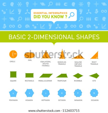 Vector Infographic - Basic 2-Dimensional Shapes - stock vector