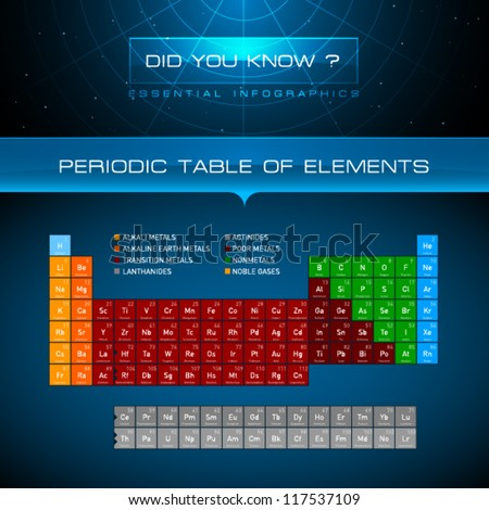 Vector Infographic - Periodic Table of Elements - stock vector