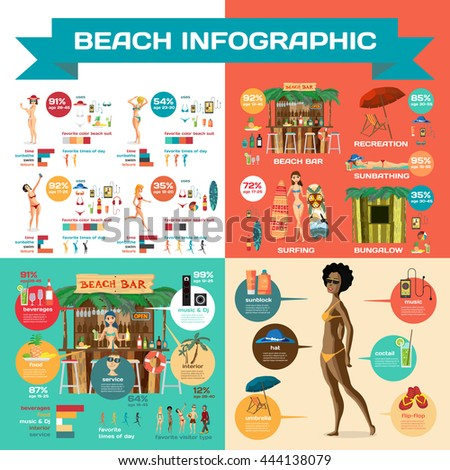 Vector Infographic set flat cartoon design about beach. Character women on the beach. Infographics beach time, sunbathe, swim, bar, leisure