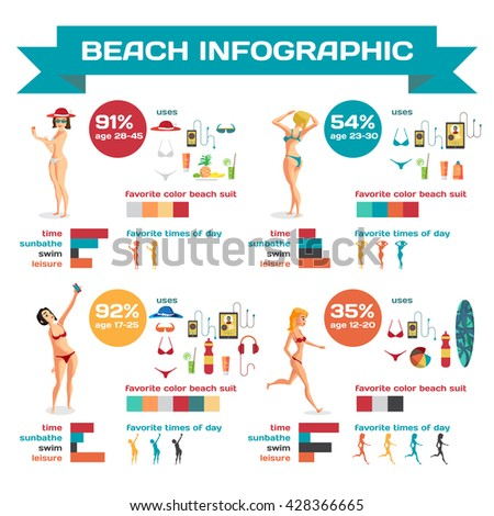 Vector Infographic set flat design about women on the beach. How do they spend their time on beach and the use. Character women on the beach. Infographics beach time, sunbathe, swim, leisure, favorite