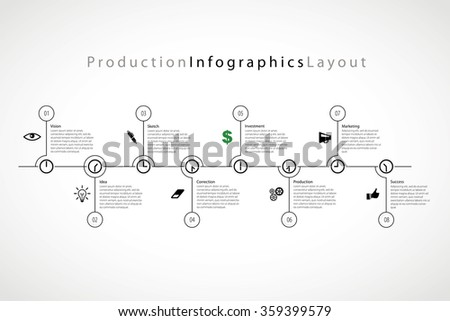 Vector infographic timeline with production icons.