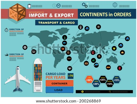 Vector Infographics import and export about economic of each country in continents present by flat icons set and guide numbers value, economy concepts  - stock vector