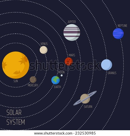 Vector interstellar space illustration of solar system. Planet on orbit. - stock vector