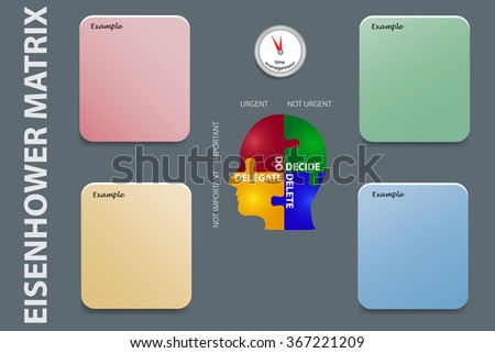Vector is showing urgent important matrix with puzzle color head in the center of vector. For notes of  concrete tasks and activities in each quadrant of matrix Urgent-Important are ready rectangles. - stock vector