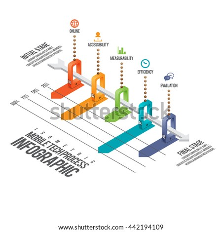 Vector isometric illustration of mobile tech process infographic design element. - stock vector