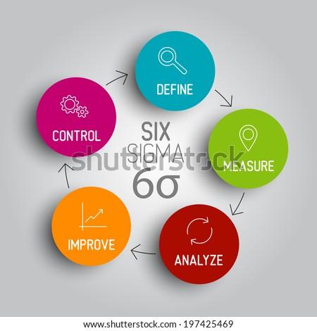 Vector Light Six sigma diagram scheme concept - stock vector