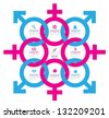 Vector man woman symbol, business concepts with  icons / can use for info-graphic / loop business report or plan / modern template / education template / business brochure /  system diagram - stock photo