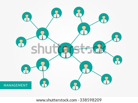 Vector management structure illustration. Corporate network organization.  - stock vector