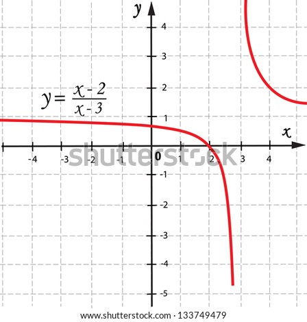 Vector  mathematical function graph