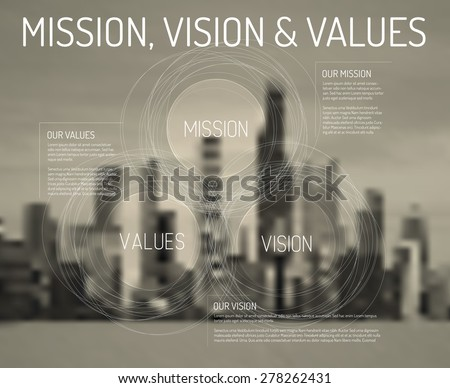 Vector Mission, vision and values diagram schema infographic with city photo on the background - stock vector