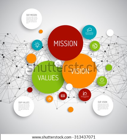 Vector Mission, vision and values diagram schema infographic with network in the background - stock vector