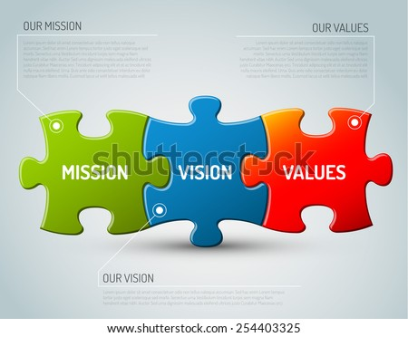 Vector Mission, vision and values diagram schema made from puzzle pieces - stock vector