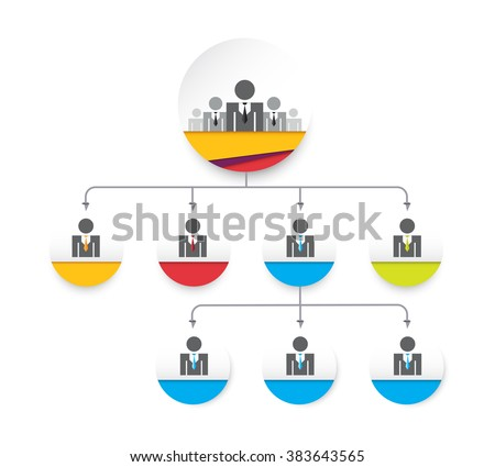 Vector modern and simple organization chart template. vector illustration - stock vector