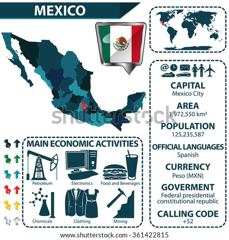 Vector of Mexican map with statistical data and main economic activities