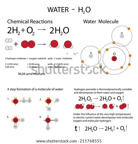 Vector pattern with chemical formulas, the structure of water molecules  - stock vector