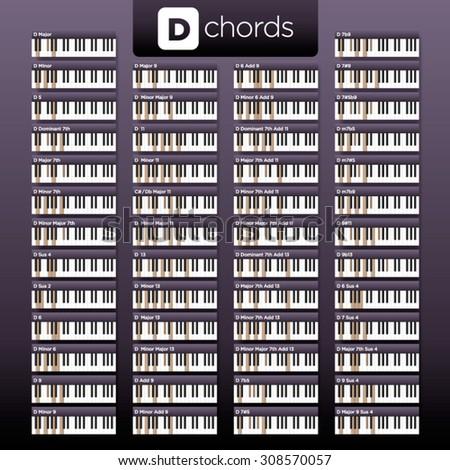 Vector Piano D Chords Visual Dictionary Stock Vector (Royalty Free ...