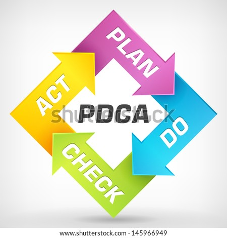 Vector Plan Do Check Act diagram - stock vector