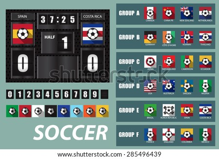 vector Scoreboard with National Team Flags Template and Set of flip Numbers, woman world cup team group - stock vector