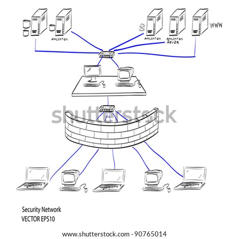 internet mesh diagram mesh scale wiring diagram