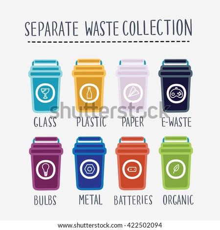 Plastic Recycling Essay