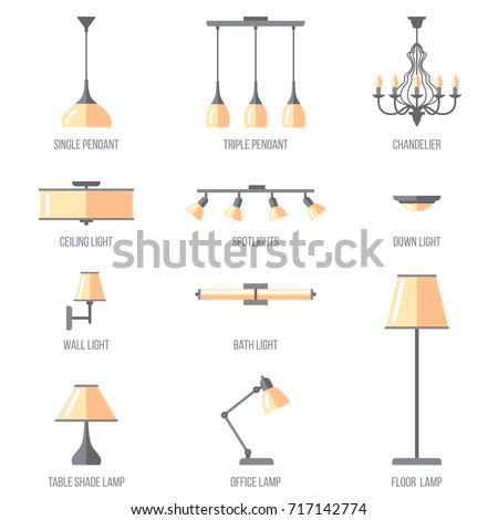 Types of ceiling lighting types of ceiling light lighting brint types of ceiling lighting types of ceiling lighting vector set named indoor lighting types aloadofball