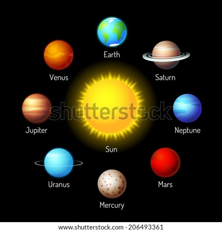 Vector set of planets icons. Solar system with planets around - stock vector