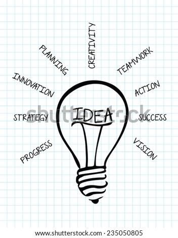 vector sketch idea bulb - stock vector
