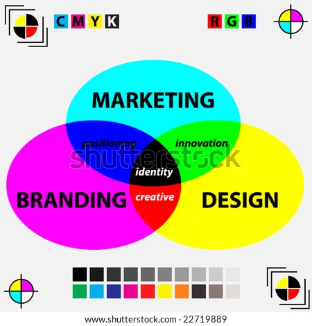 vector version of RGB/CMYK palette swatch - marketing branding design idea - also available as JPEG - stock vector