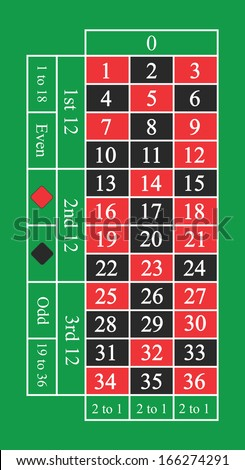 Vector vertical illustration of a roulette table. - stock vector