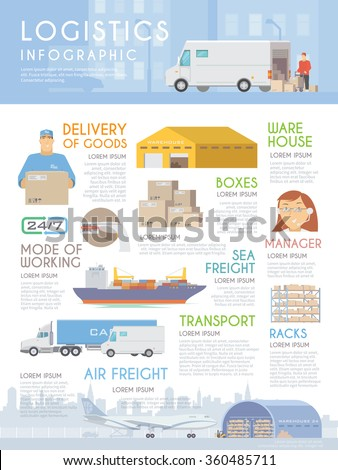 Vector web infographic on the theme of Logistics, Warehouse, Freight, Cargo Transportation. Storage of goods, Insurance. Modern flat design. - stock vector