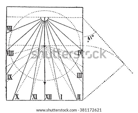 Vertical sundial, non declining, vintage engraved illustration. Dictionary of words and things - Larive and Fleury - 1895.  - stock vector