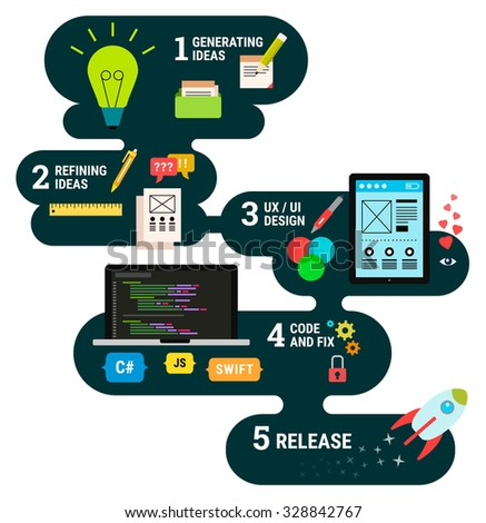 Vertical Timeline Mobile Web Application Development Stock Vector ...