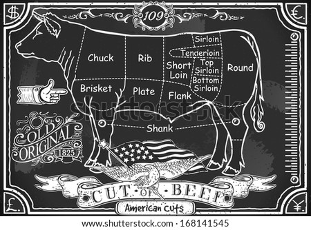 Cuts Of Beef Diagram Stock Images, Royalty-Free Images & Vectors ...
