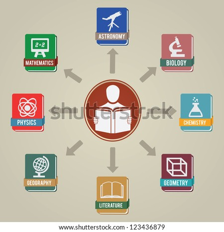 Vintage concept of education - vector illustration - stock vector