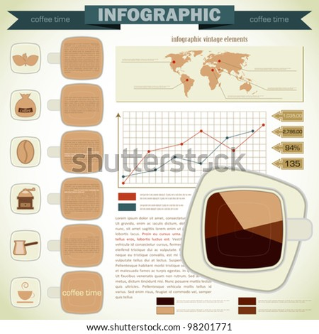 Vintage infographics set - coffee icons and elements for presentation and graph - vector illustration