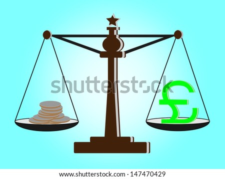 Vintage scales with franc sign and coins on balance scale - stock vector