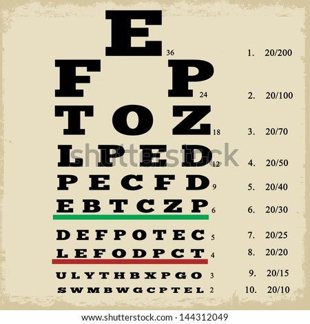 Vintage style grunge eye chart, vector illustration