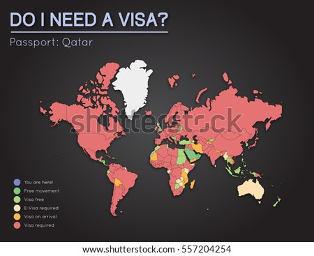 Visas Information State Qatar Passport Holders Stock Vector