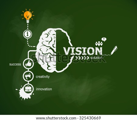 Vision concept and brain. Hand writing Entrepreneur with chalk on green school board - stock vector