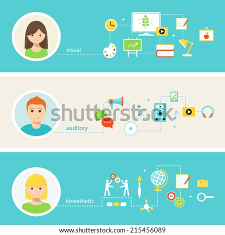 Visual, Auditory and Kinesthetic Learning Styles. Education Concept. Infographics Design - stock vector