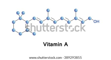 Vitamin A is a group of unsaturated nutritional organic compounds that includes retinol, retinal, retinoic acid, and several provitamin A carotenoids, and beta-carotene. - stock vector