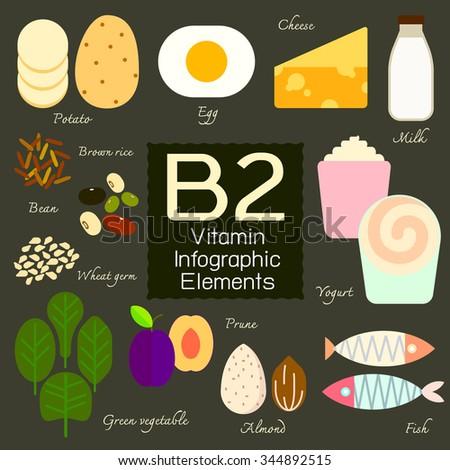 Vitamin B2 infographic flat design element. Vector illustration. - stock vector