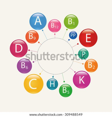 Vitamins. Abstract composition with a circular arrangement. Essential vitamins necessary for human health. - stock vector