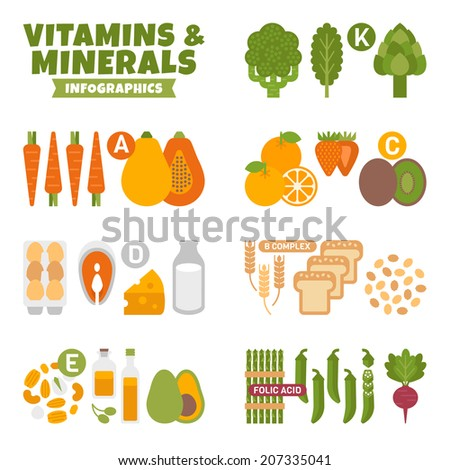 Vitamins and Minerals Infographics - stock vector