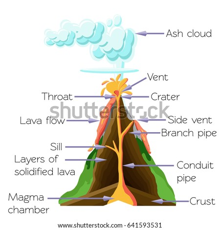 Volcano Cros Section Diagram Isolated On Stock Vector 2018