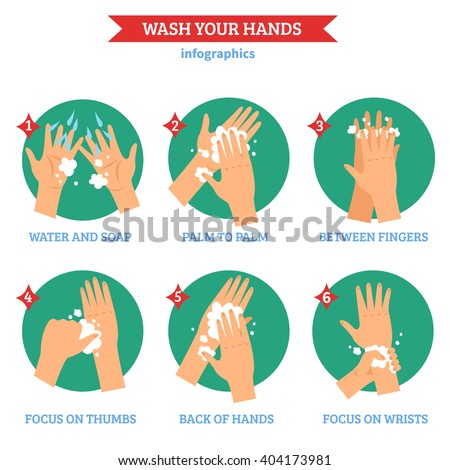 Washing hands properly  infographic elements tips in flat round solid green icons  arrangement abstract isolated vector illustration  - stock vector